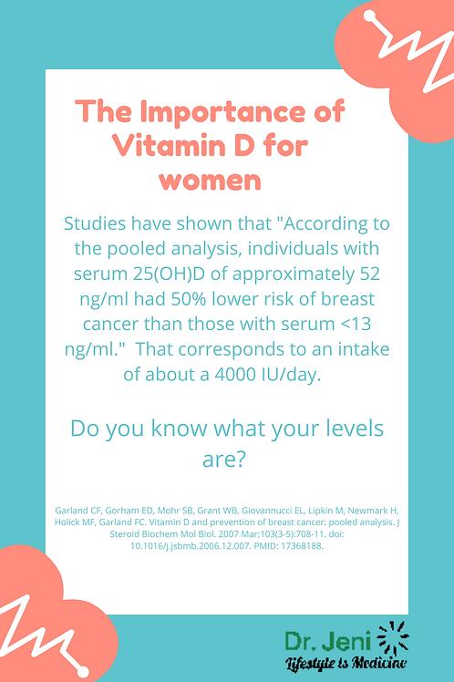 Women and Breast Cancer Bonus Resource