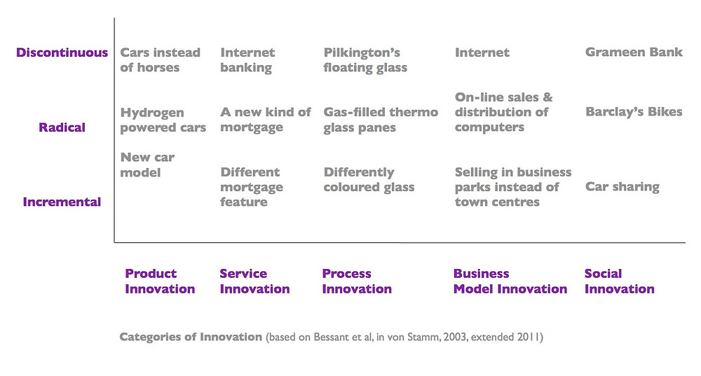 innovation scape.jpg