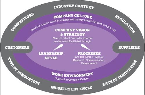 blog-140227-Leadership.png