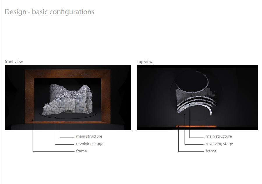 Basic Configurations- Act 2