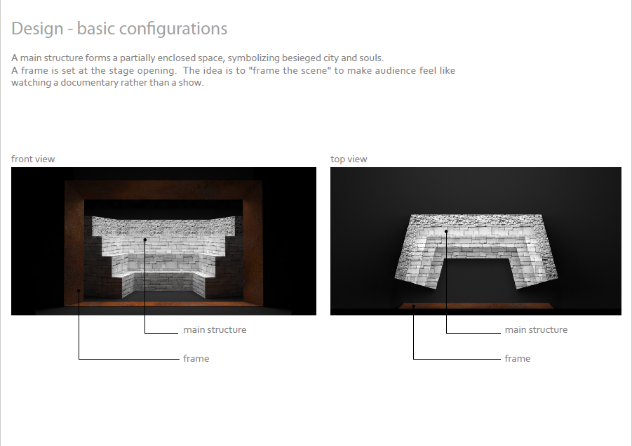 Basic Configurations- Act 1