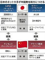 20181127 Line.jpg