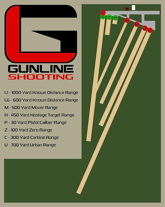 GFX Range Layout2.jpg