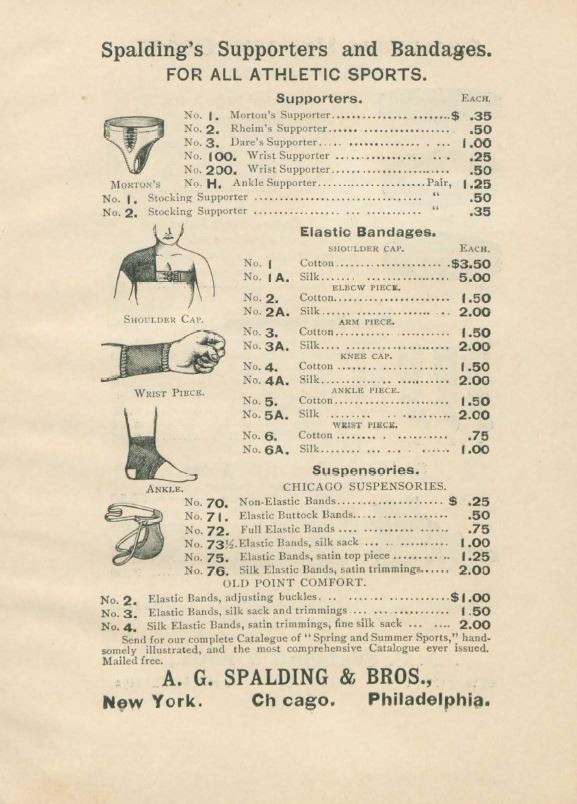 1895 Spalding Guide p87.JPG