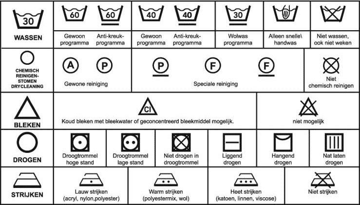 Wasvoorschriften gordijnen