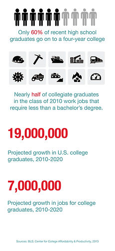 infographic career pathways.jpg