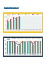 ZeTSレポート棒グラフ