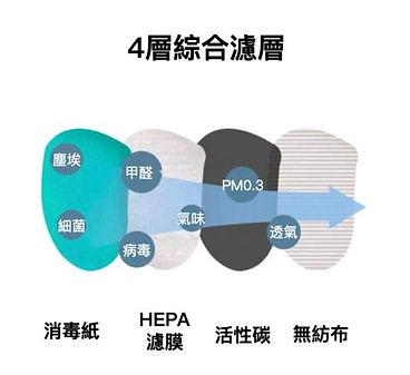 Filter description in chi.jpg