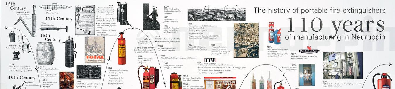 total Tűzoltó készülék története