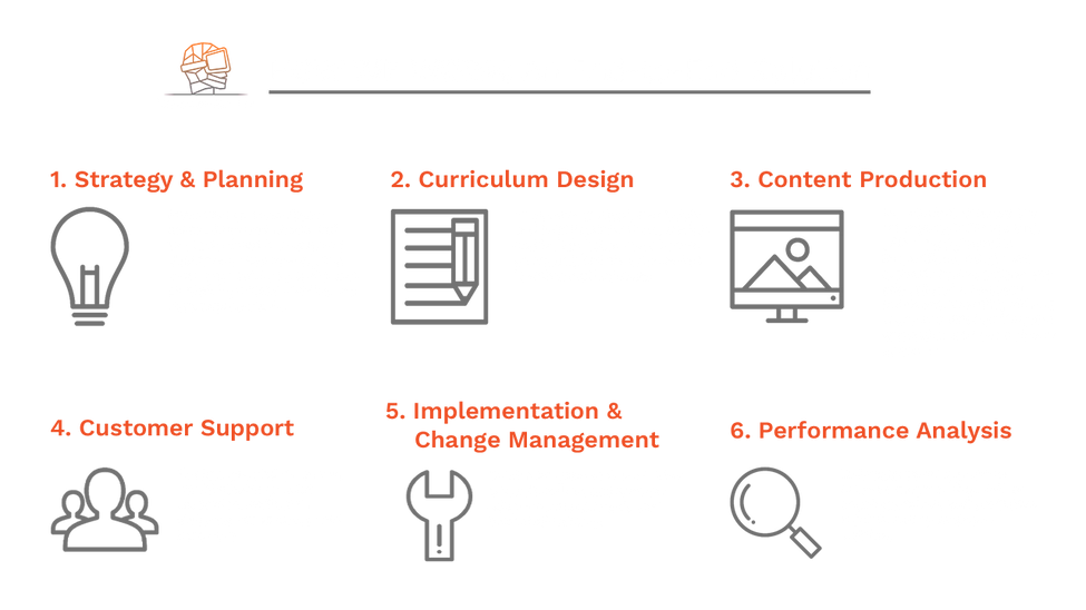 how we work info 2.png
