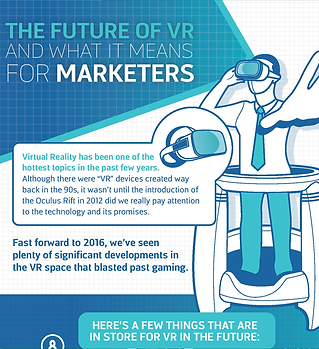 Infographic 4 - Future of VR Marketing (