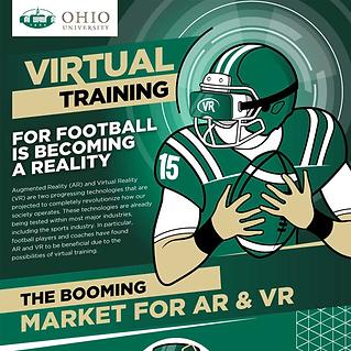 Infographic 2 -  Virtual Training in Spo