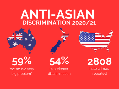 Anti-Asian: Discrimination in 2020/21 - why we need to stand up and be counted