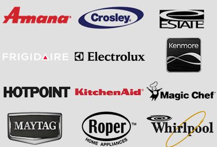 Appliance Repair | Casper, WY | My Handyman Appliance Repair