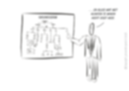 Cartoon over customer experience_organgram.png