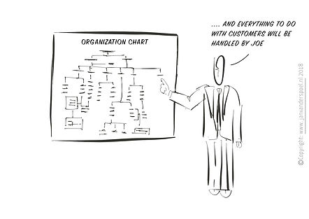 Cartoon about customer experience_org_ch