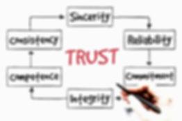 TRUST%20process%2C%20business%20concept_