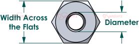 hex-machine-screw-nut-dimensions1.png