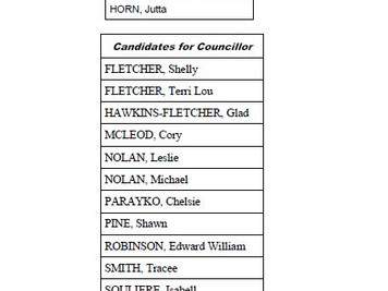 Candidates for the 2016 Election