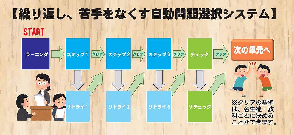 ラーニングジム②-1.jpg