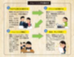 ラーニングジム  新規用 小中高 共通説明-2.jpg