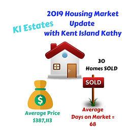 2019 Stats - KI Estates.jpg