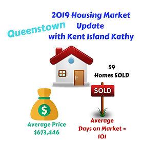 2019 Stats - Queenstown.jpg