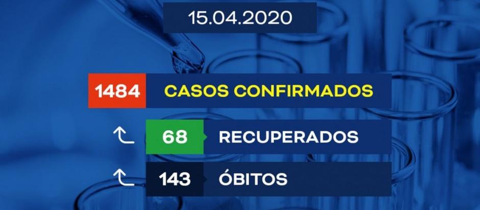 Saiba quais cidades em Pernambuco registraram casos de coronavírus