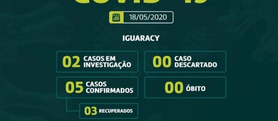 Morre paciente com suspeita de Covid-19 em Iguaracy