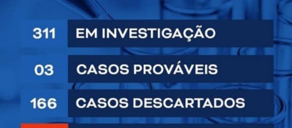 Pernambuco confirma 28casos de coronavírus e deixa de cobrar conta de água a mais de 120 mil pessoas