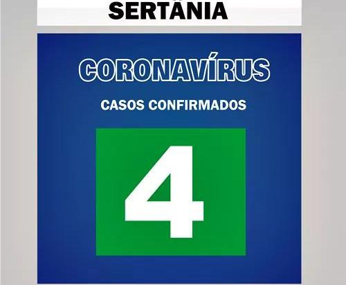 Covid-19 - Sertânia quatro casos confirmados