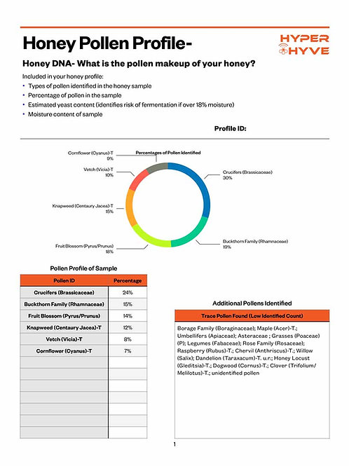 Honey Analysis- Pollen Sources/ Moisture Content