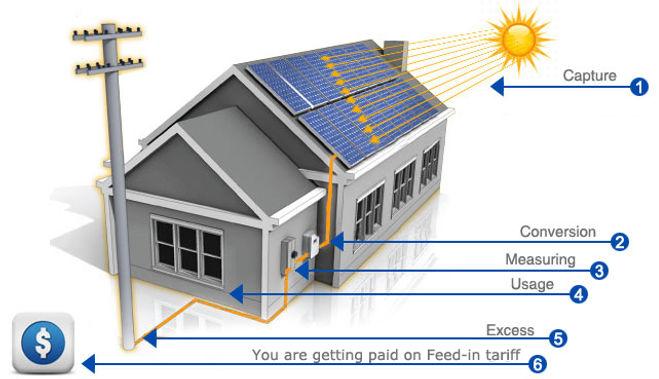 Solar-works-in-MT.jpg