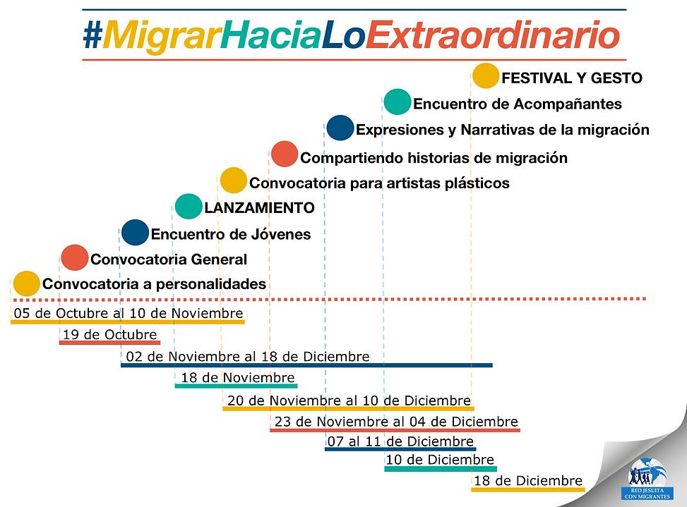 Momentos_MigrarHaciaLoExtraordinario.png