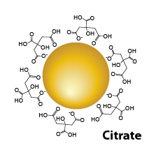 Gold Nanoparticles - Citrate