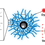 Thumbnail: Dextran CLIO Magnetic Nanoparticles - Streptavidin, Fluorescent Dye