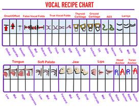 Vocal Recipe Chart (1).jpg
