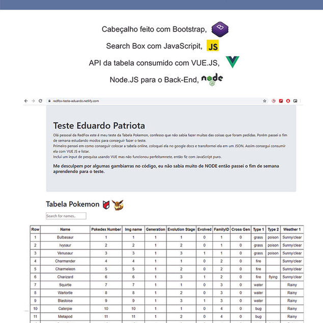 Tabela Pokemon
