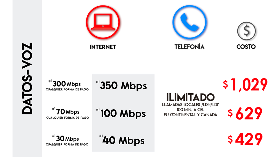 Banners Paquetes ILOX tdatos-voz-01.png