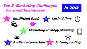 Top 5 marketing challenges for small business