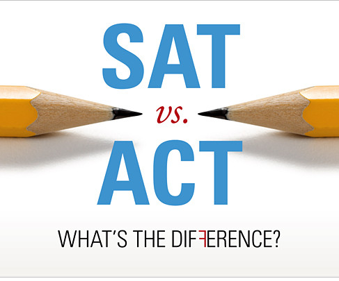 SAT vs ACT