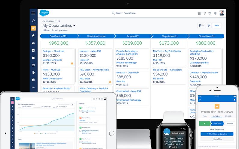 salesforce_cpu_mobile_tablet