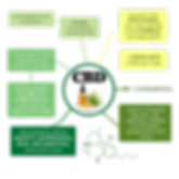 cbd_facts_greenly_organic_what_is_cbd