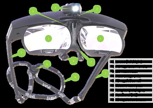 MOGOGLAZ for precision works x6 binocular magnifier with 2x19PD prisms