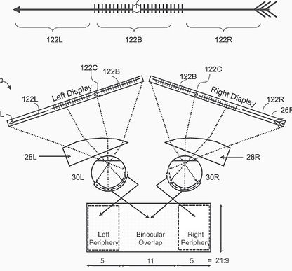 Patent pending concept of dual tilted displays optical system by Cinema2Go LTD