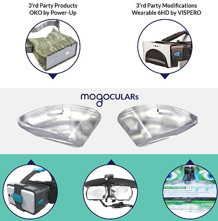 MOGO Movie on the Go Product line.OKO byPowr up toys, Wearabl by Vispero VFO. MOGO cinema, MOGOGLAZ, MOGORIGAI, origami mgnfer primatic glasses drones 360 degrees,AugmentedReality