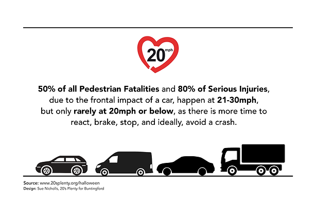 Graphic Fatality rates.png