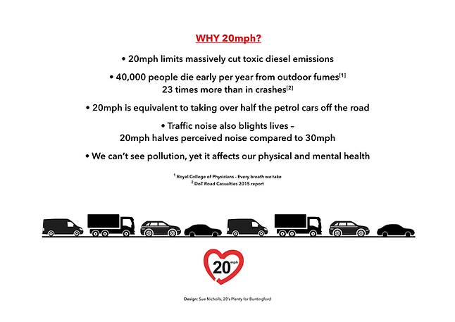 Why is 20mph important?