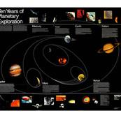 Informational Poster, NASA