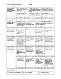 003.1 Beg - OLC Checklist_Page_1.jpg